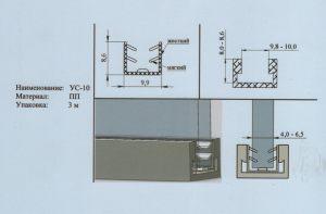 Уплотнитель 4-6,5 мм Химки
