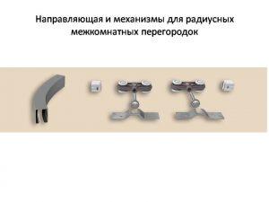 Направляющая и механизмы верхний подвес для радиусных межкомнатных перегородок Химки